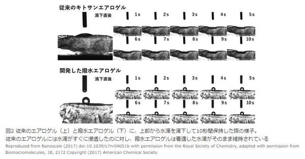 産総研_光透過性断熱材_03