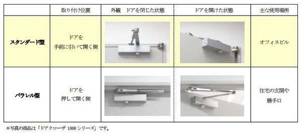 リョービ_S-200シリーズ_02