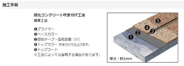 ABC商会_デザインコンクリート_04