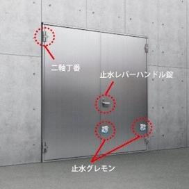 扉との接合部や鍵穴の隙間からの漏水を防止